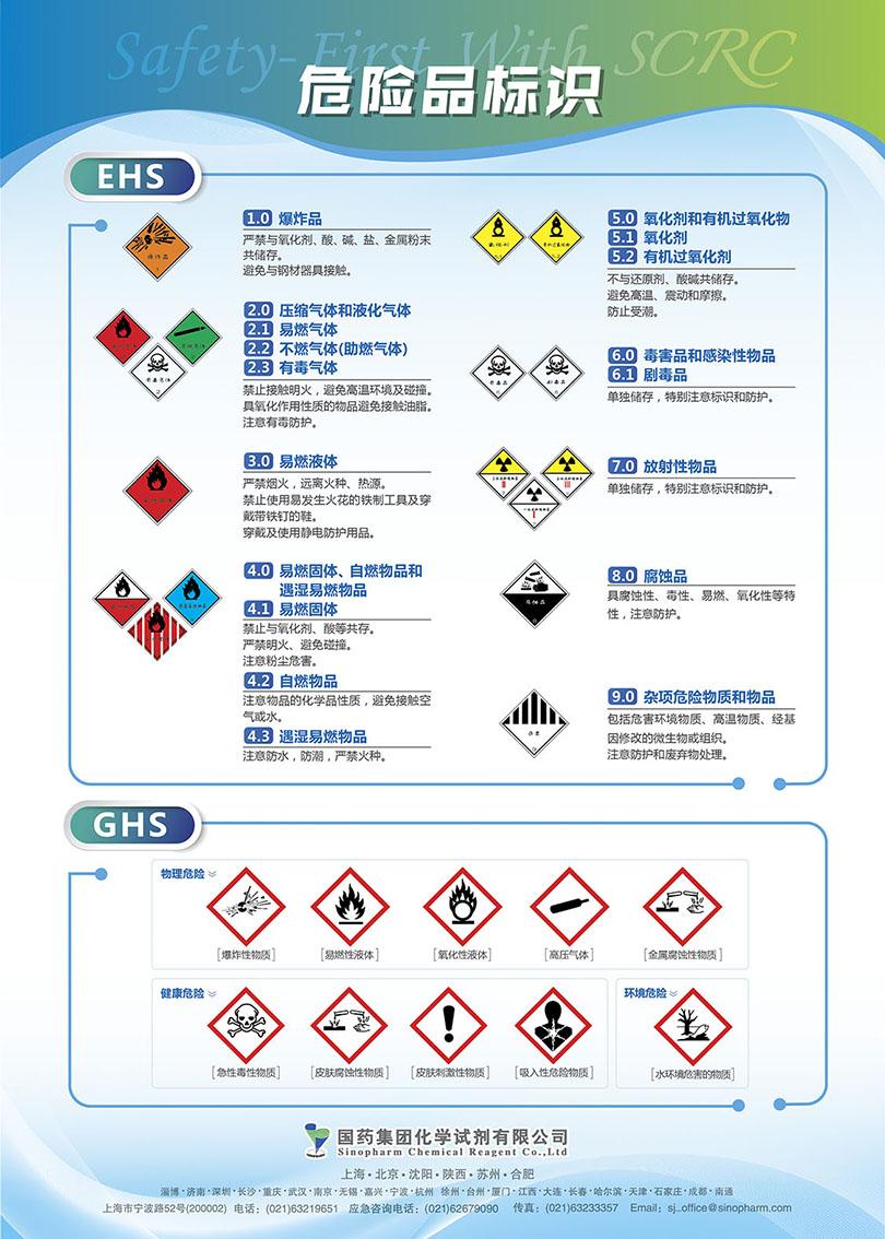 关于暑期实验室危险化学品搬迁工作的预通知